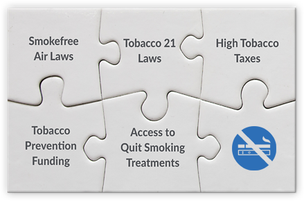 Key components of reducing tobacco usage