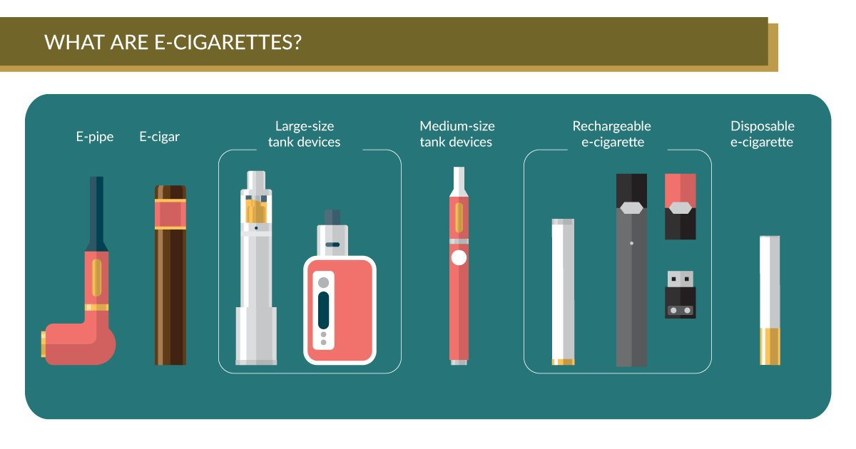 E-Cigarettes and Lung Health | American Lung Association