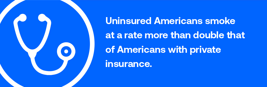 Uninsured Americans smoke at a rate more than double that of Americans with private insurance.